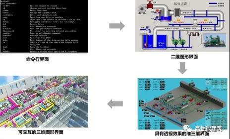 高性能智能建筑关键技术之三:VR和AR技术