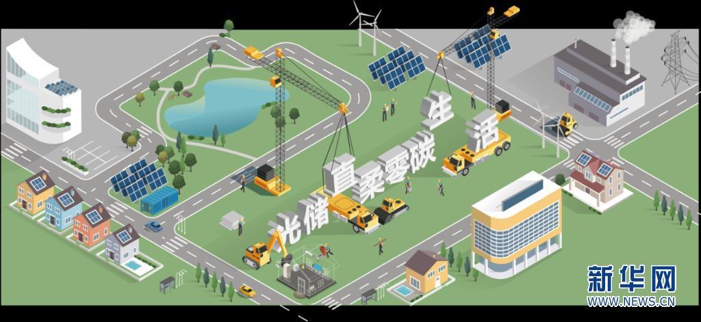 """格力""""零碳源"""":光伏是技术也是新生活方式"""